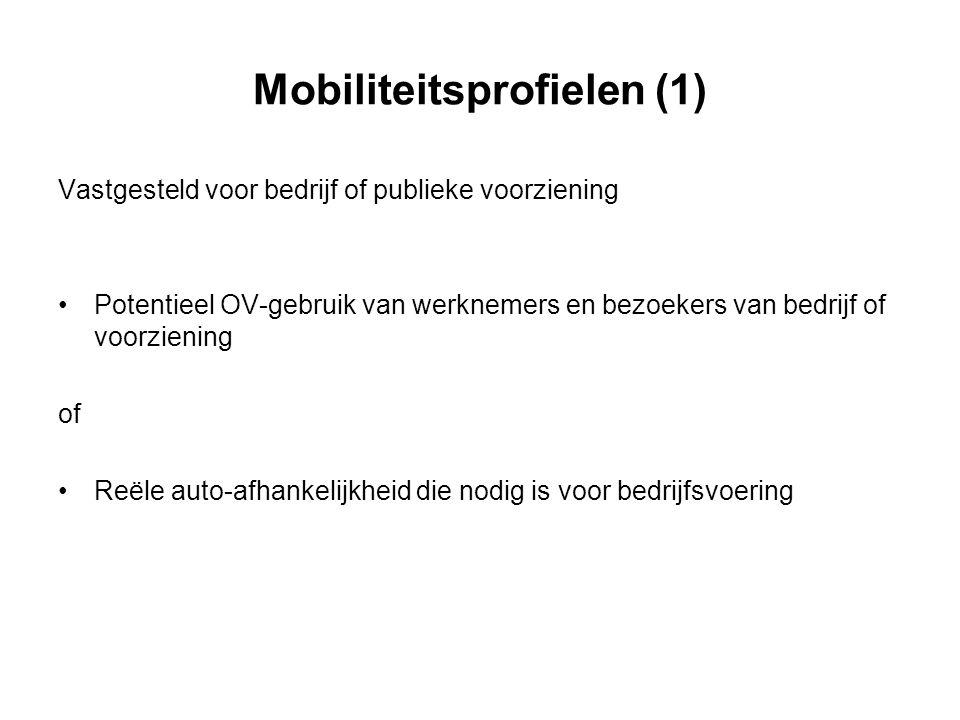 Mobiliteitsprofielen (1)