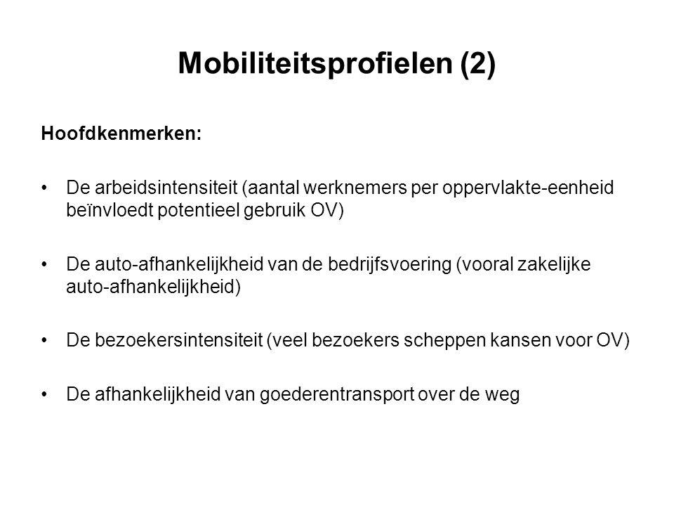 Mobiliteitsprofielen (2)