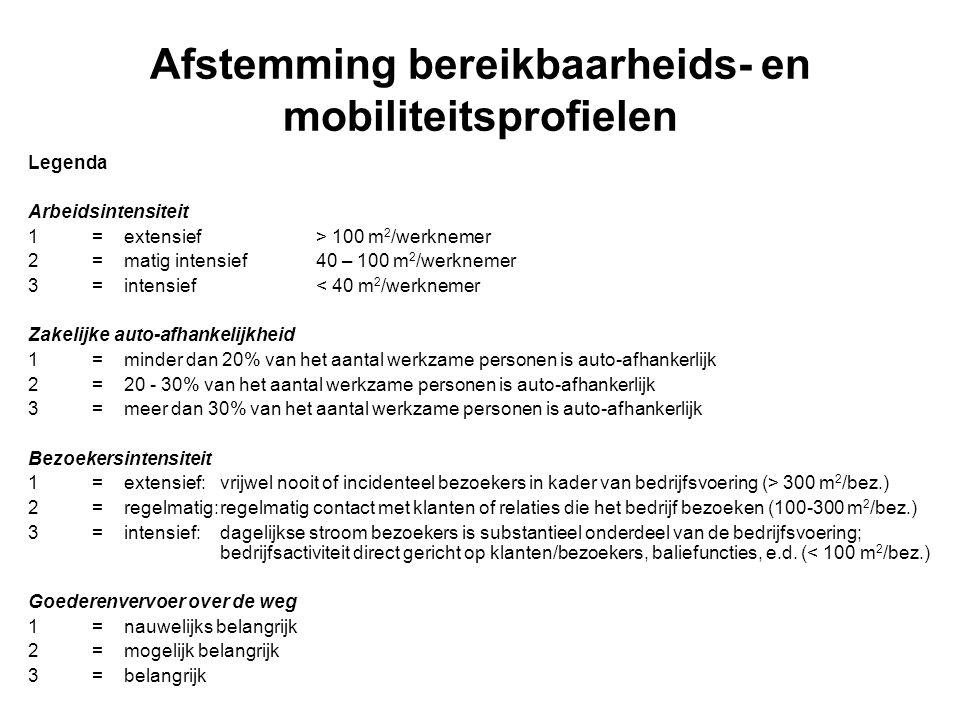 Afstemming bereikbaarheids- en mobiliteitsprofielen