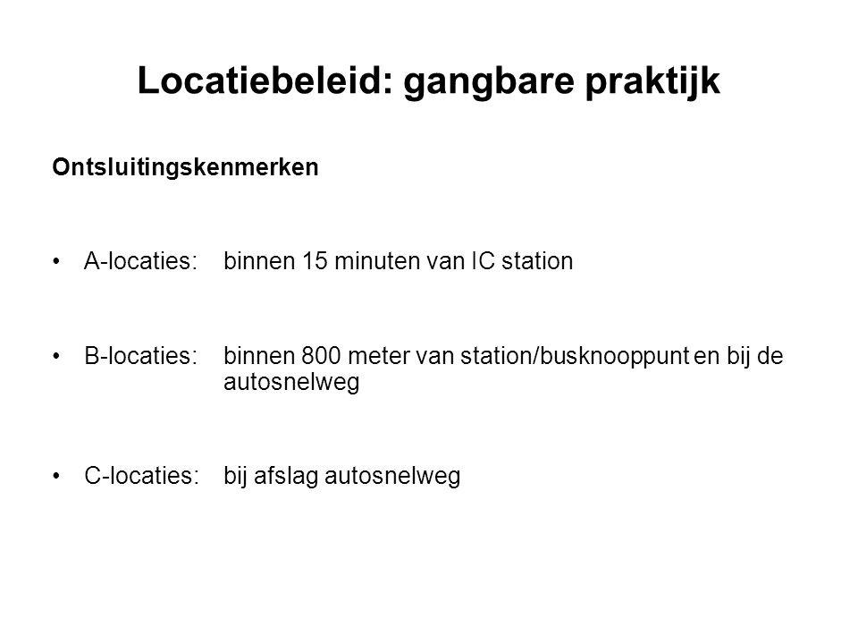 Locatiebeleid: gangbare praktijk