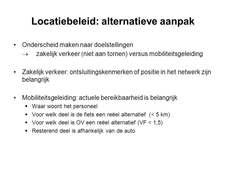 Locatiebeleid: alternatieve aanpak