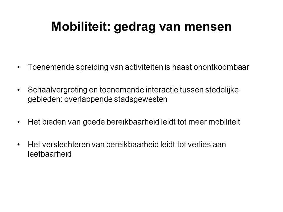 Mobiliteit: gedrag van mensen