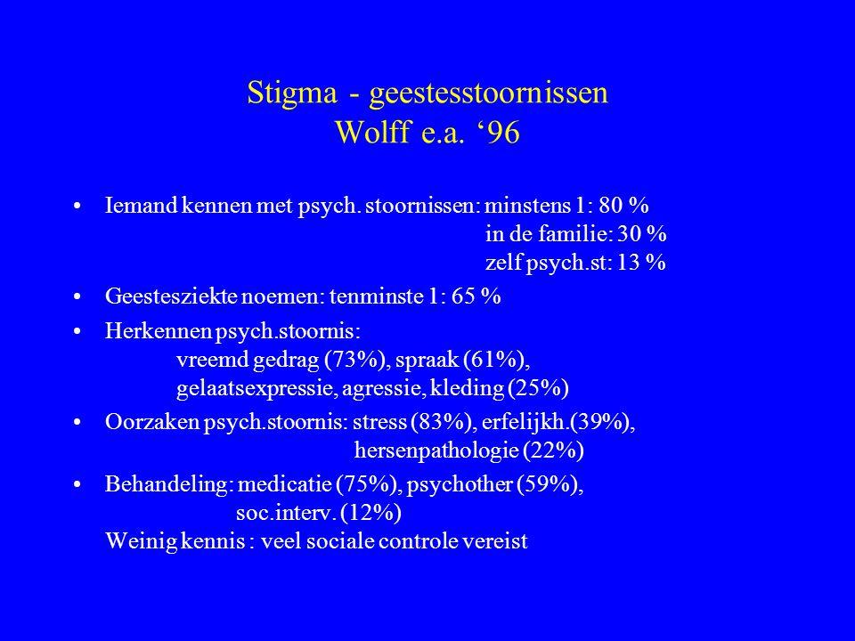 Stigma - geestesstoornissen Wolff e.a. '96
