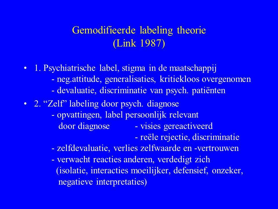 Gemodifieerde labeling theorie (Link 1987)