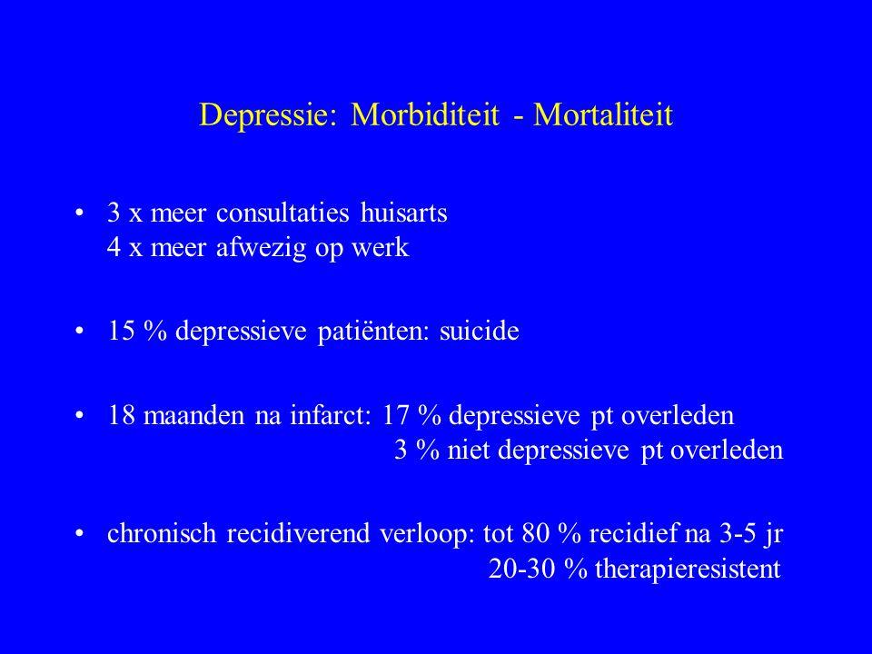 Depressie: Morbiditeit - Mortaliteit
