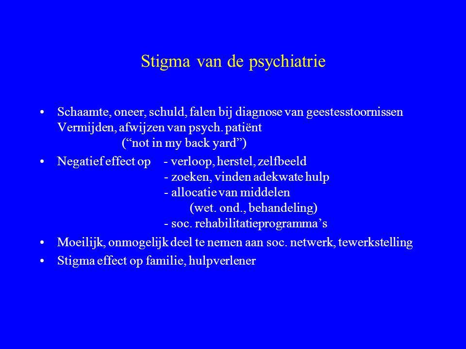Stigma van de psychiatrie