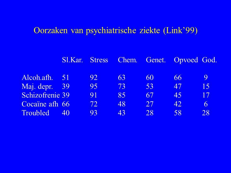 Oorzaken van psychiatrische ziekte (Link'99)