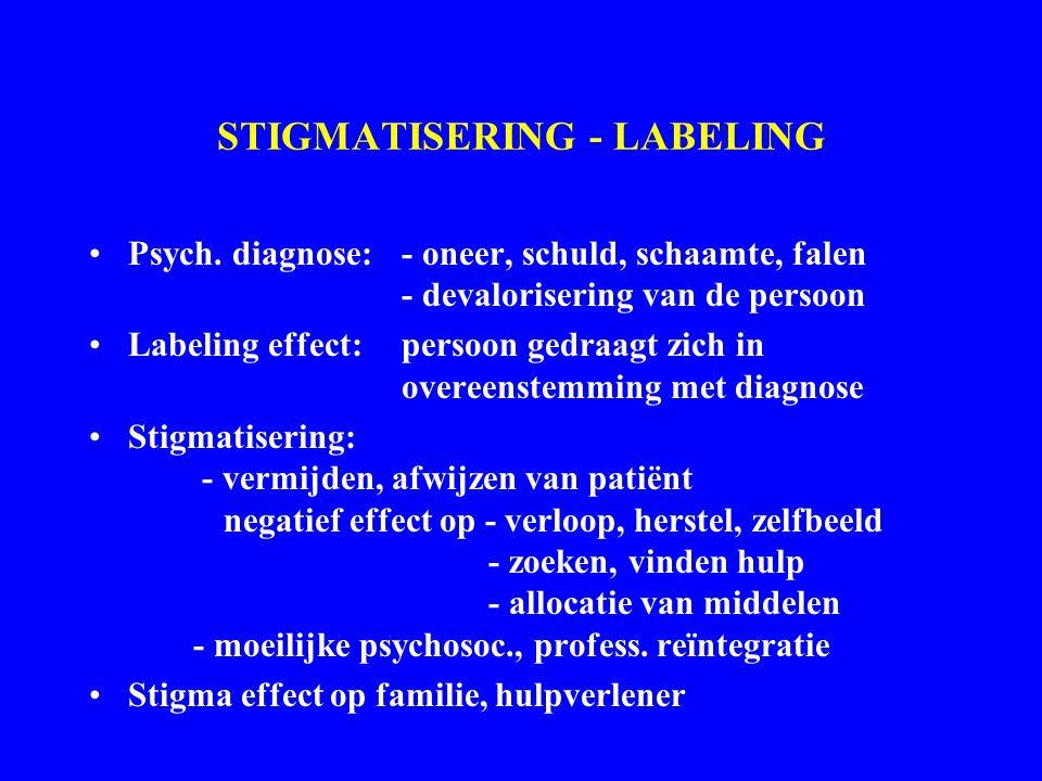STIGMATISERING - LABELING