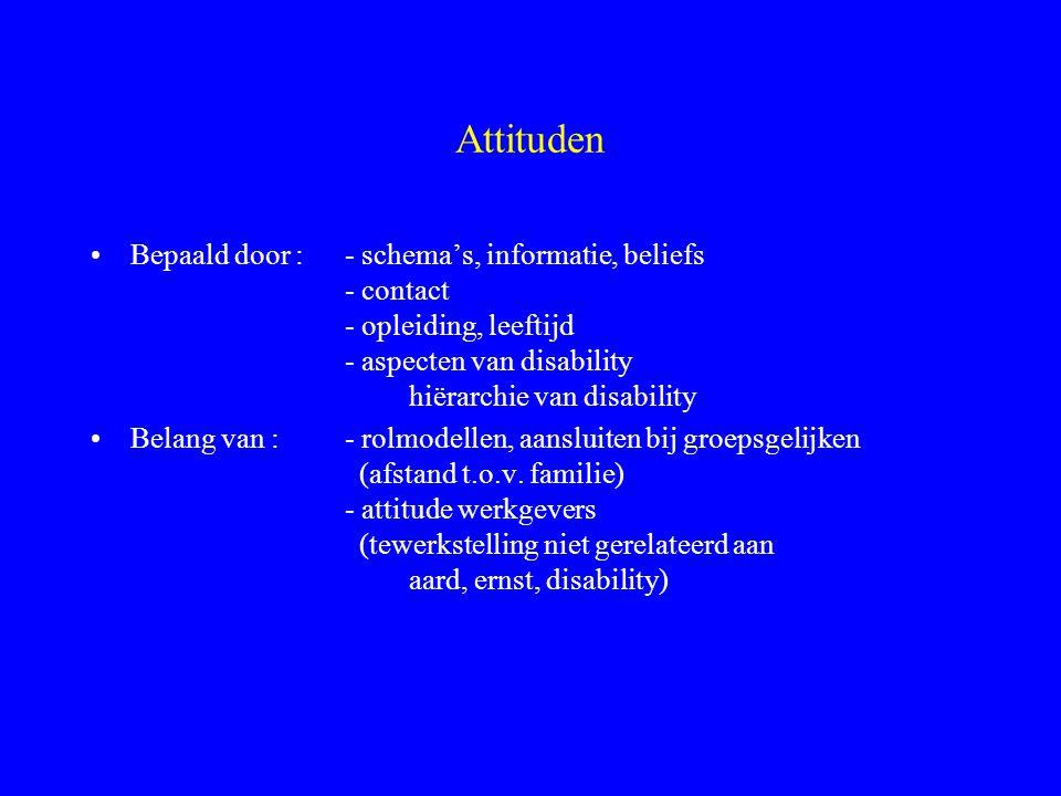 Attituden Bepaald door : - schema's, informatie, beliefs - contact - opleiding, leeftijd - aspecten van disability hiërarchie van disability.