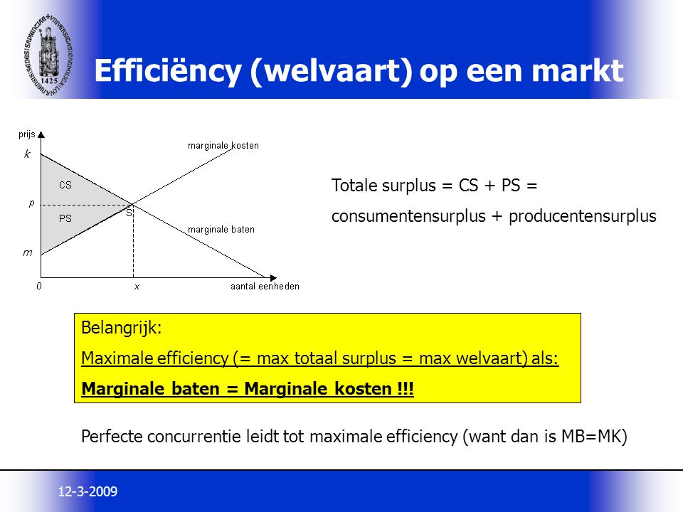 Efficiëncy (welvaart) op een markt