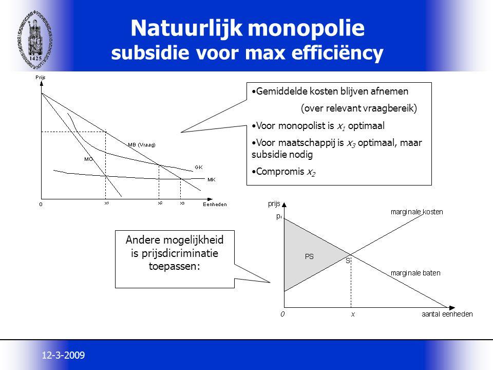 Natuurlijk monopolie subsidie voor max efficiëncy