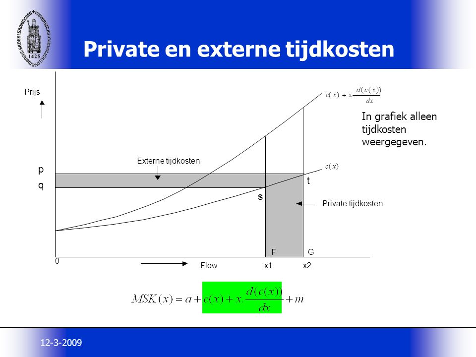 Private en externe tijdkosten