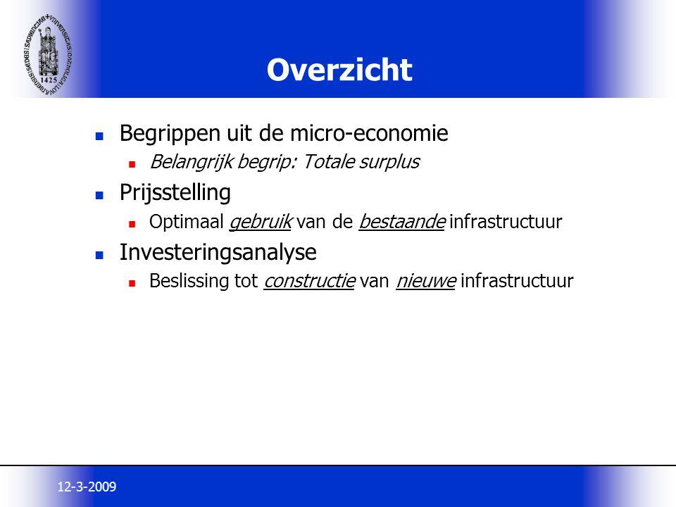 Overzicht Begrippen uit de micro-economie Prijsstelling