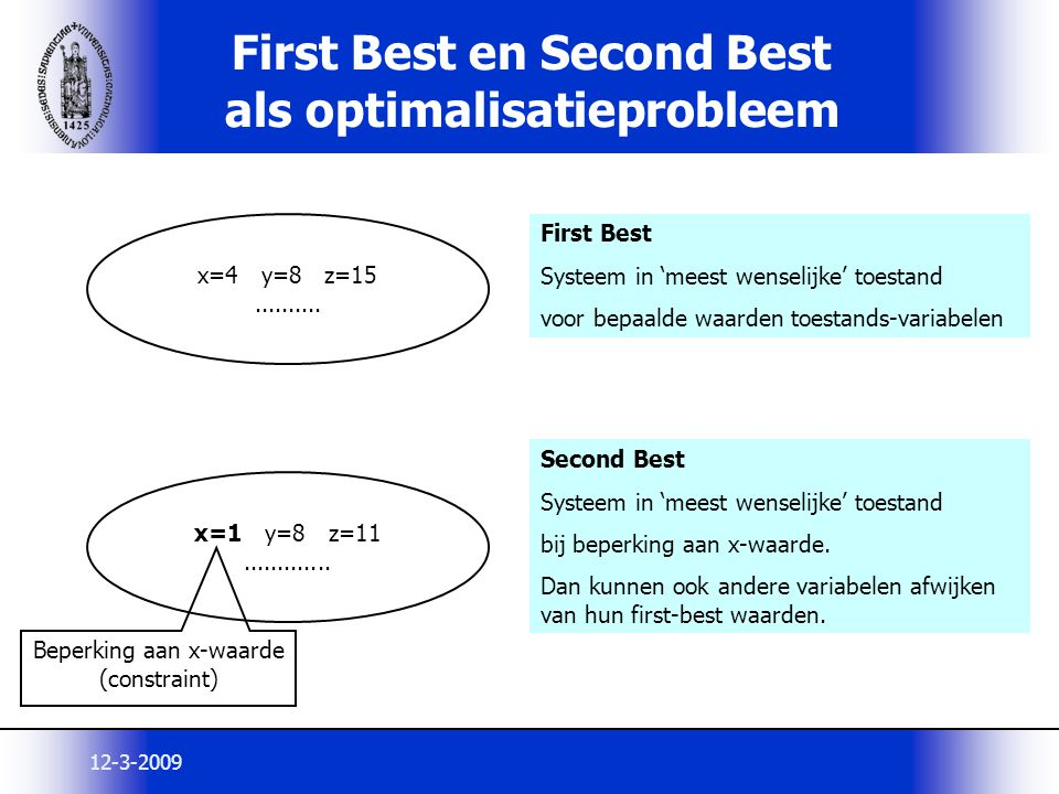 First Best en Second Best als optimalisatieprobleem
