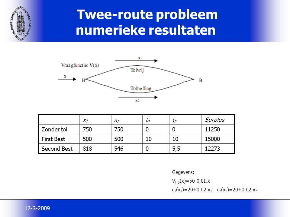 Twee-route probleem numerieke resultaten