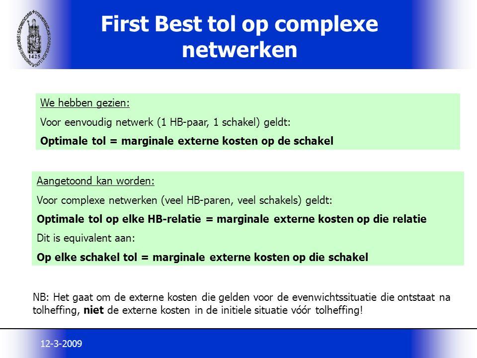First Best tol op complexe netwerken