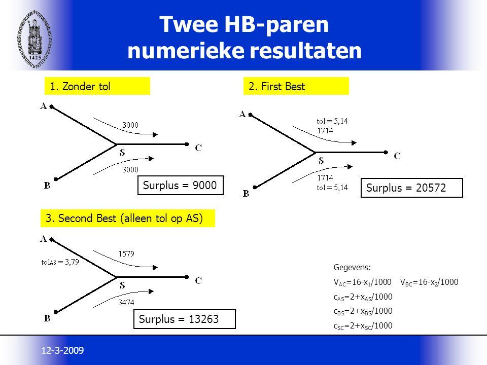 Twee HB-paren numerieke resultaten