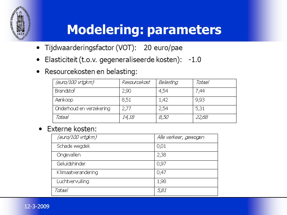 Modelering: parameters