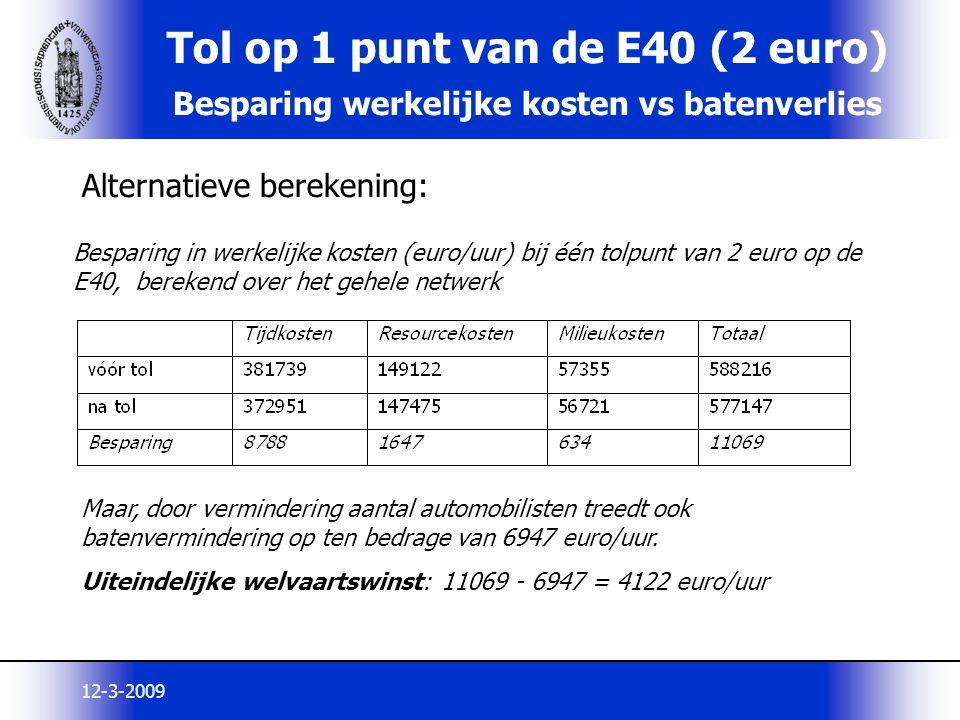 Tol op 1 punt van de E40 (2 euro) Besparing werkelijke kosten vs batenverlies