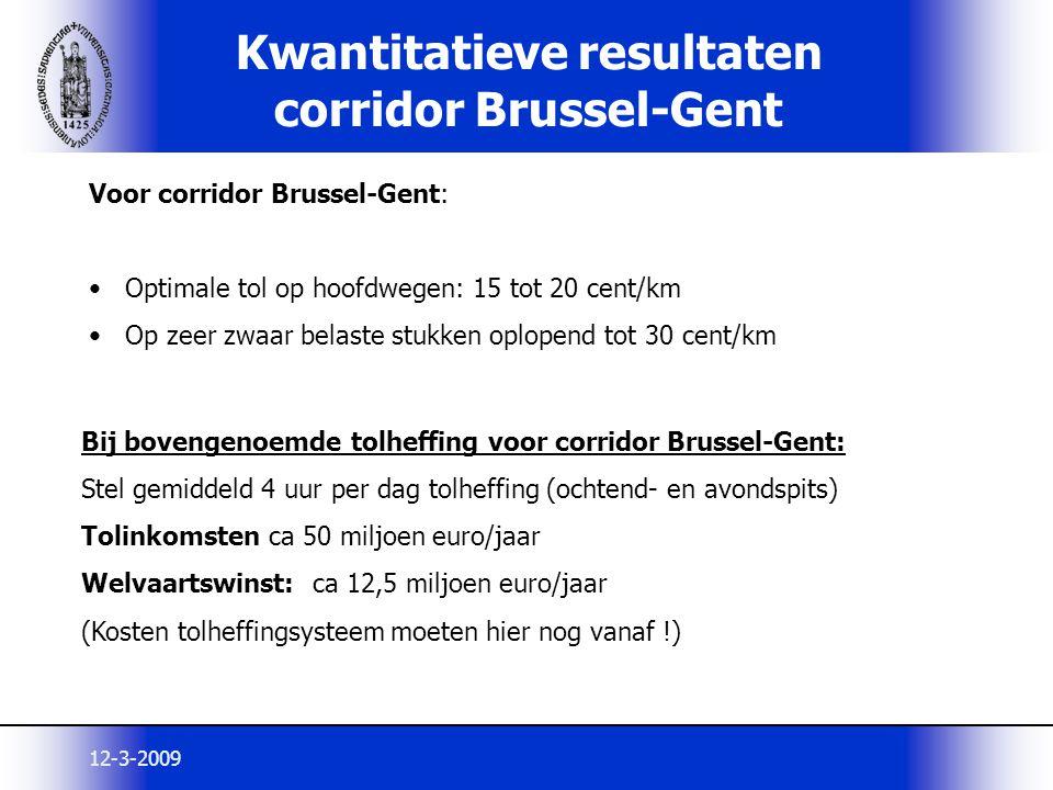 Kwantitatieve resultaten corridor Brussel-Gent