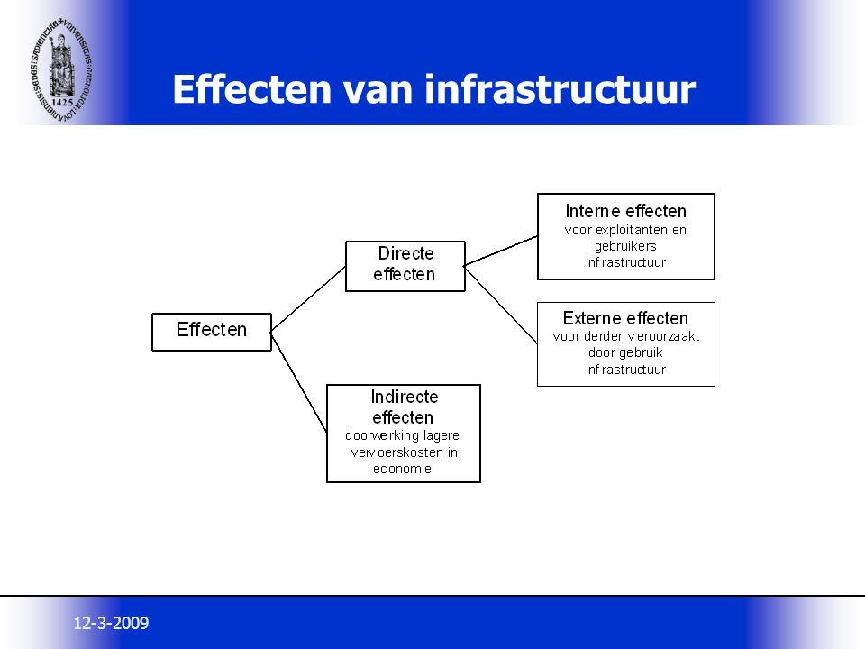 Effecten van infrastructuur
