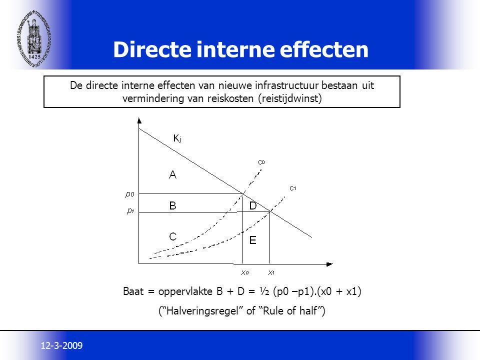 Directe interne effecten
