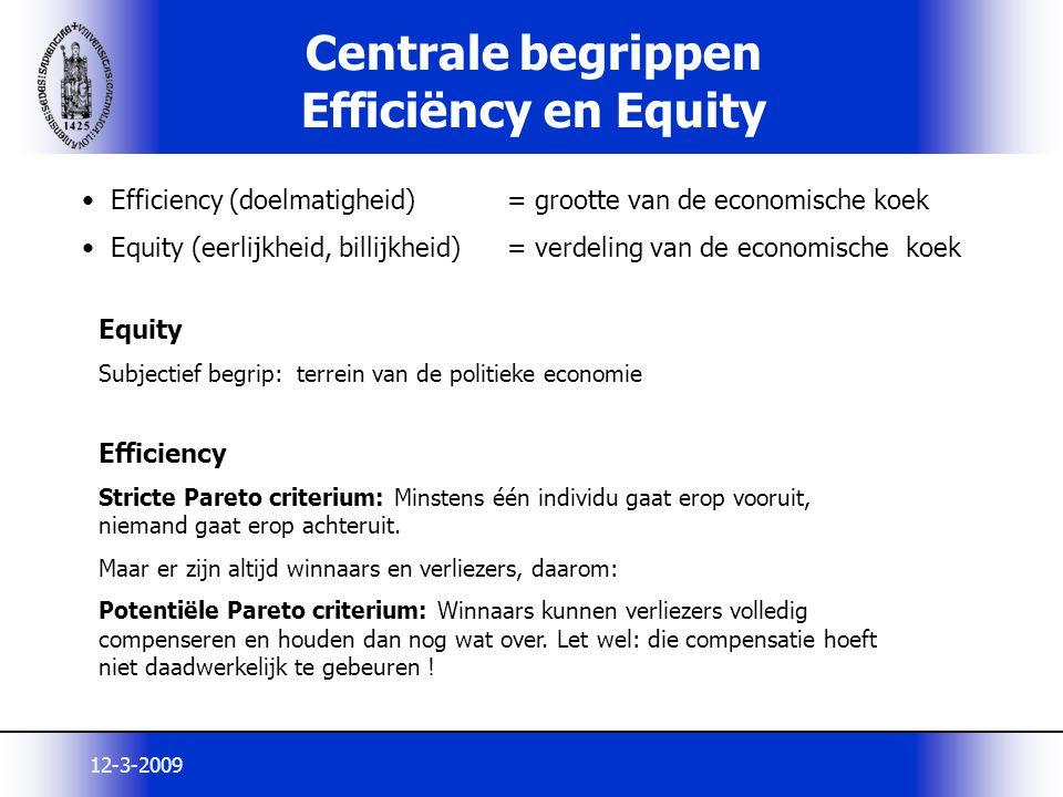 Centrale begrippen Efficiëncy en Equity