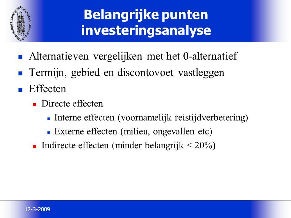 Belangrijke punten investeringsanalyse