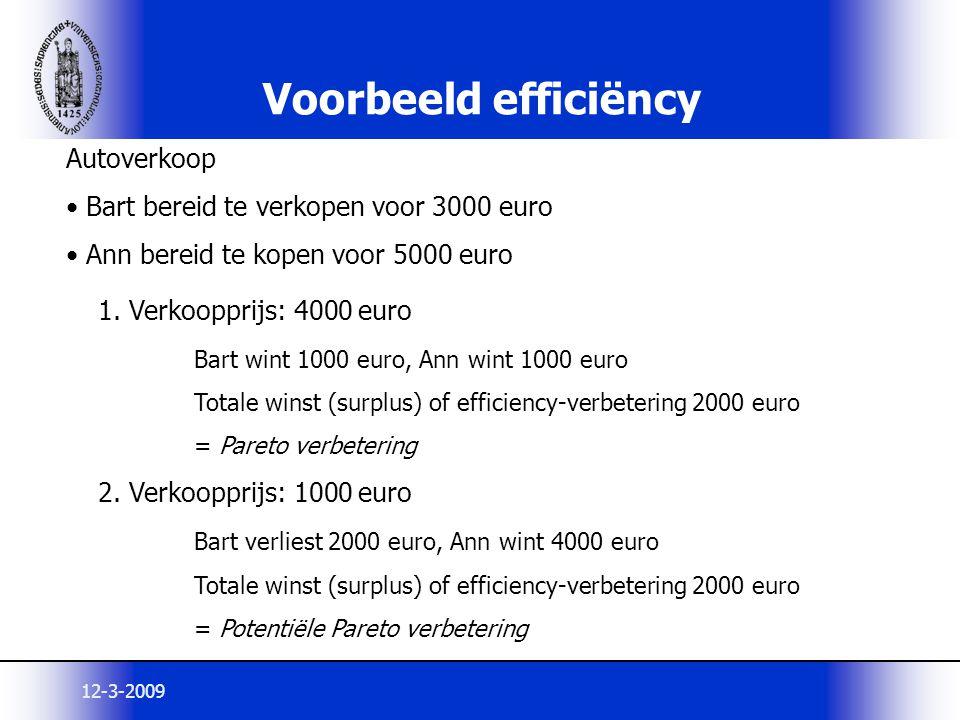 Voorbeeld efficiëncy Autoverkoop