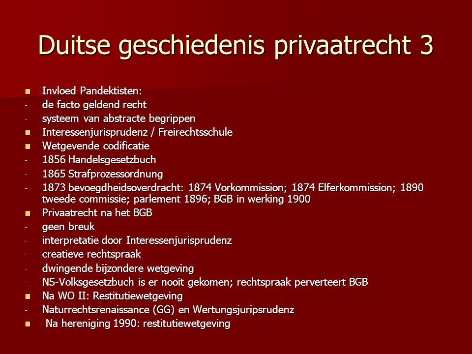 Duitse geschiedenis privaatrecht 3