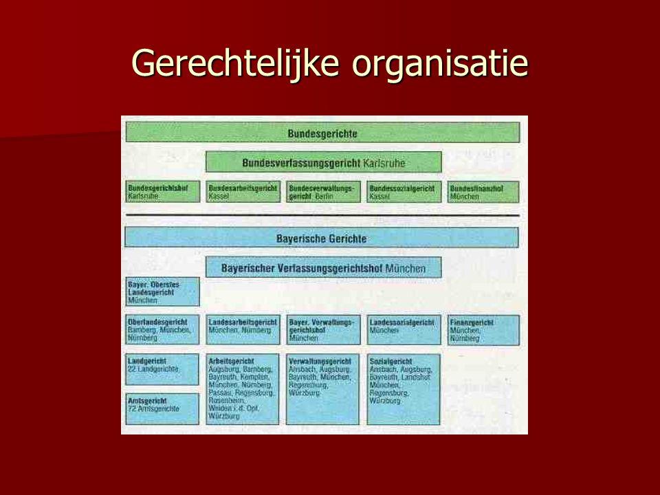 Gerechtelijke organisatie