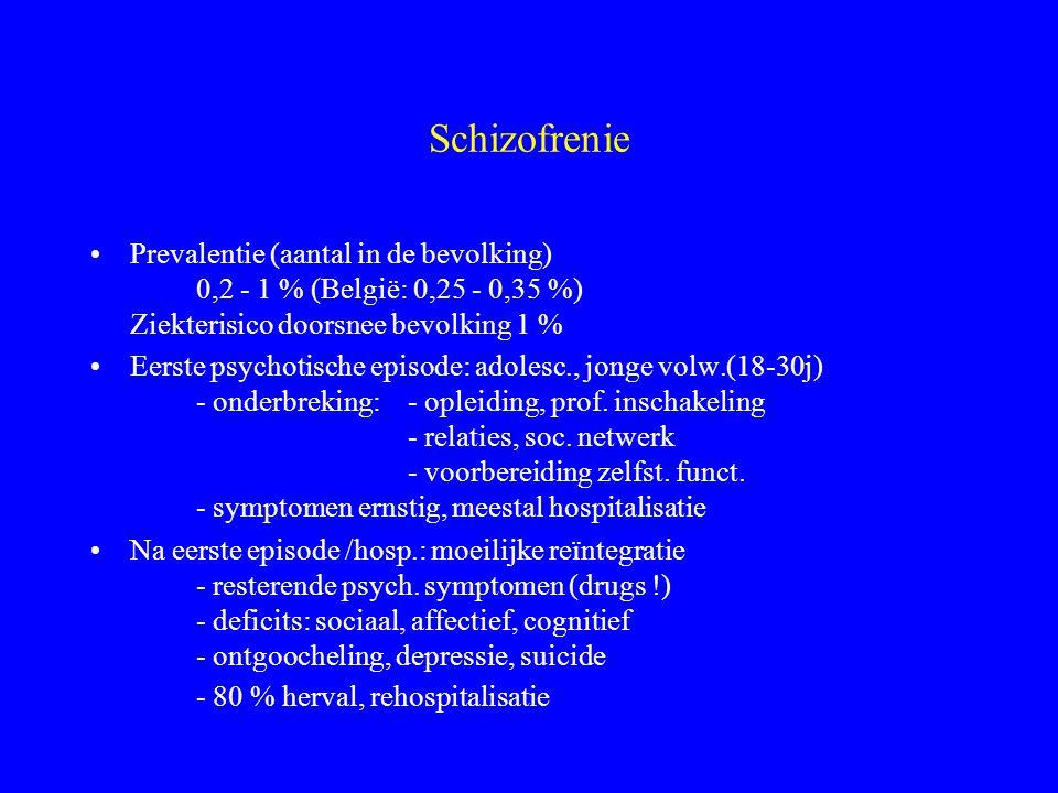 Schizofrenie Prevalentie (aantal in de bevolking) 0,2 - 1 % (België: 0,25 - 0,35 %) Ziekterisico doorsnee bevolking 1 %