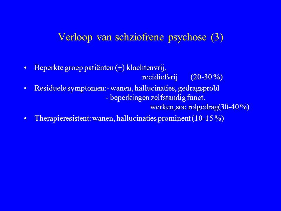 Verloop van schziofrene psychose (3)