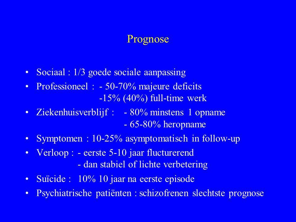 Prognose Sociaal : 1/3 goede sociale aanpassing