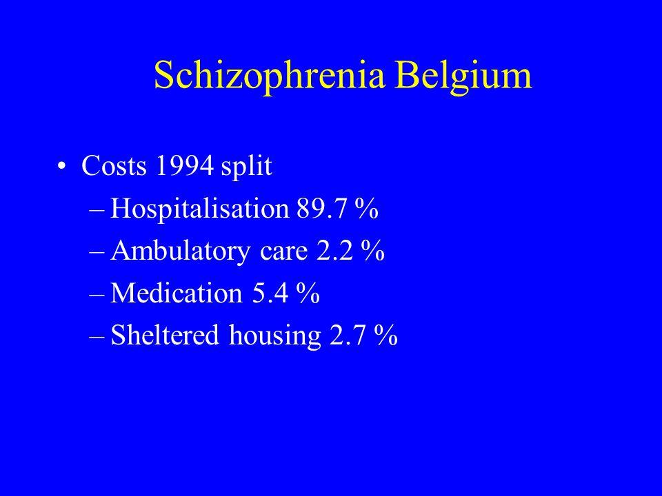 Schizophrenia Belgium