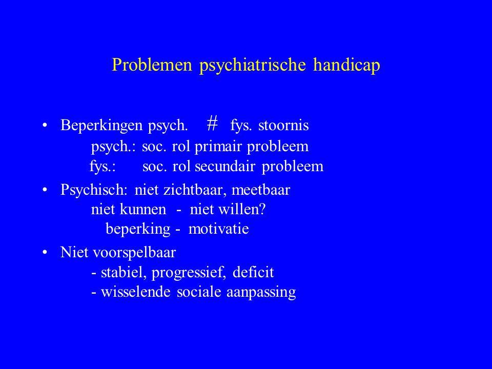 Problemen psychiatrische handicap
