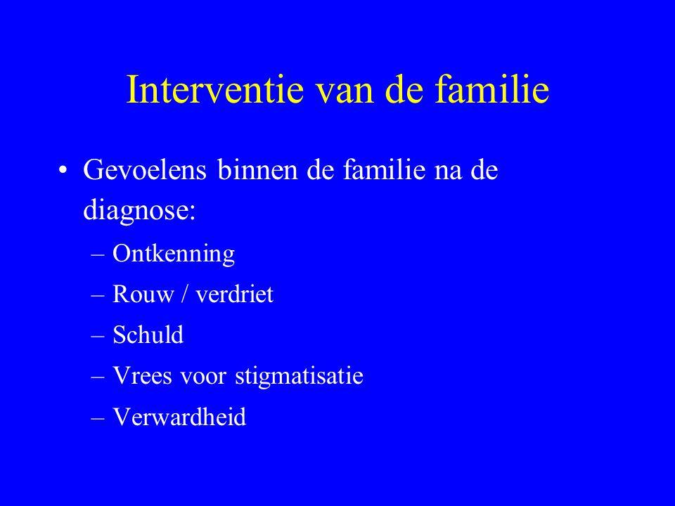 Interventie van de familie