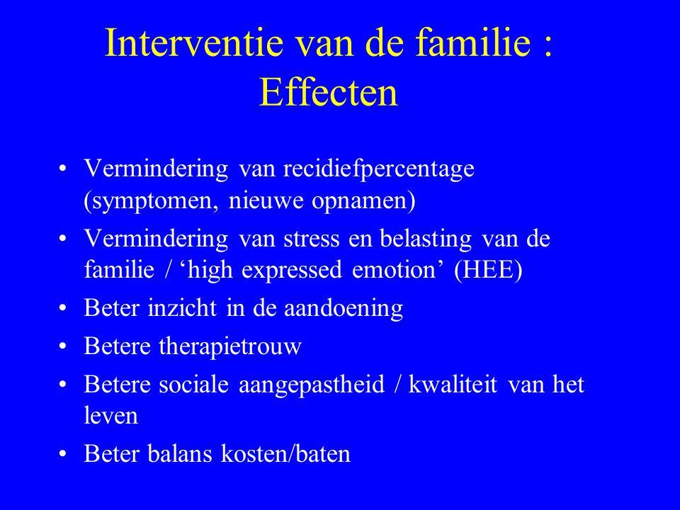 Interventie van de familie : Effecten