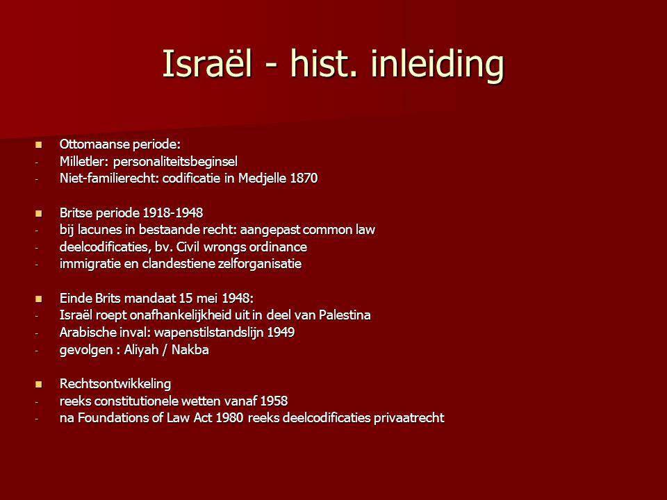 Israël - hist. inleiding