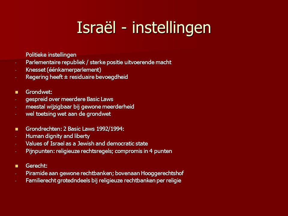 Israël - instellingen Politieke instellingen