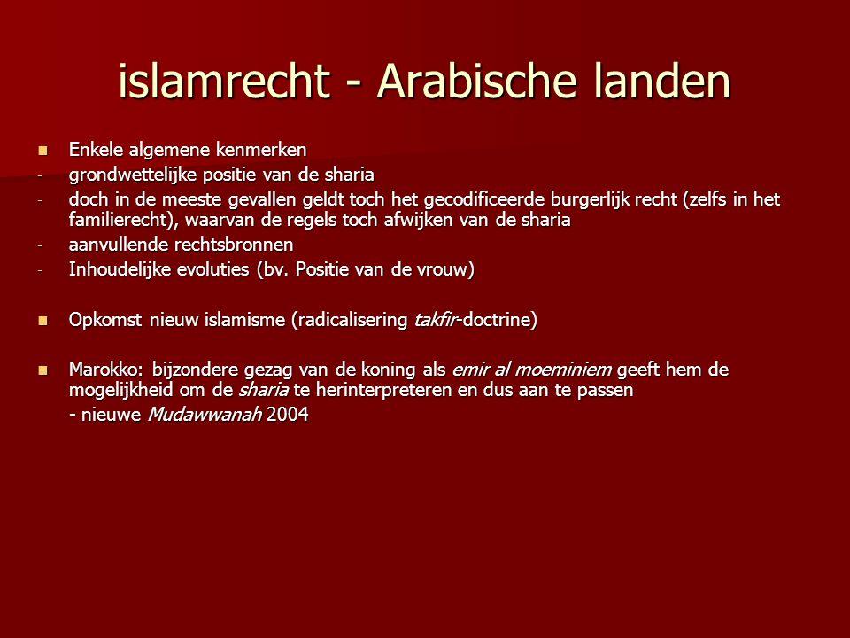 islamrecht - Arabische landen