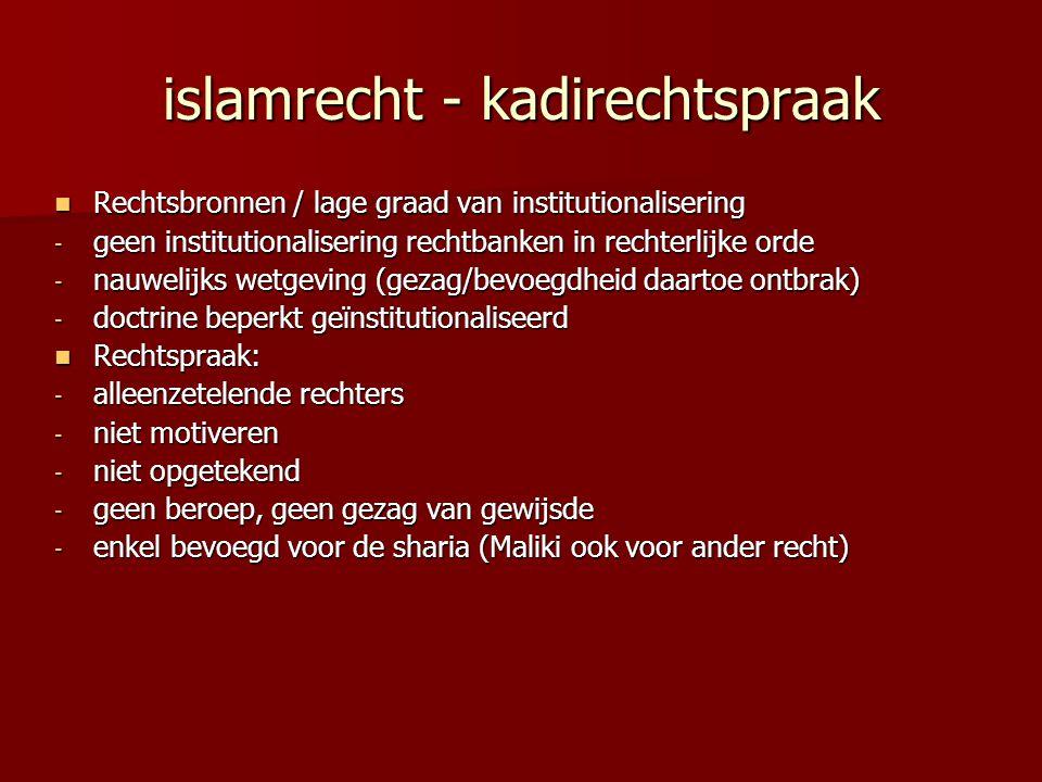 islamrecht - kadirechtspraak