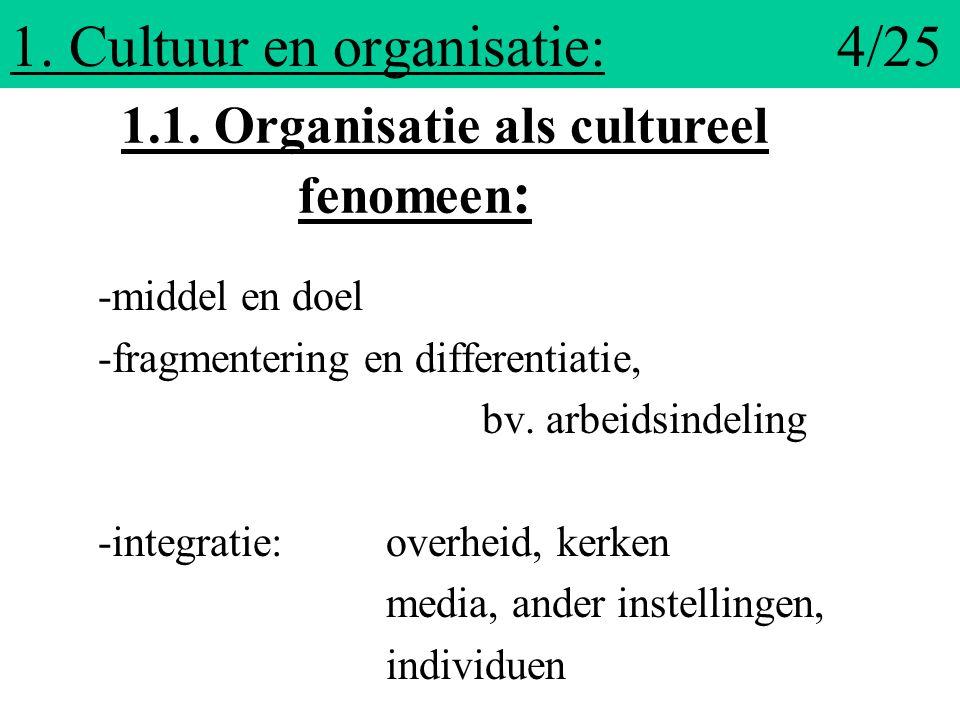 1. Cultuur en organisatie: 4/25