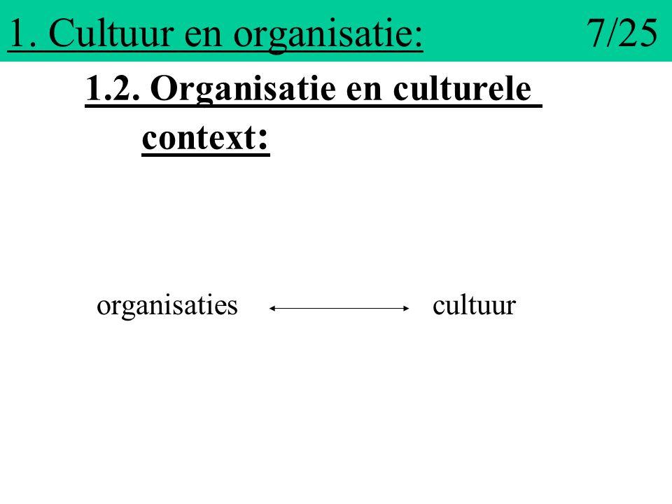 1. Cultuur en organisatie: 7/25