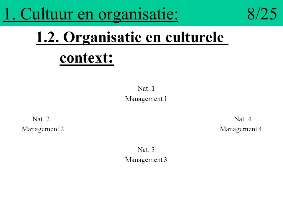 1. Cultuur en organisatie: 8/25