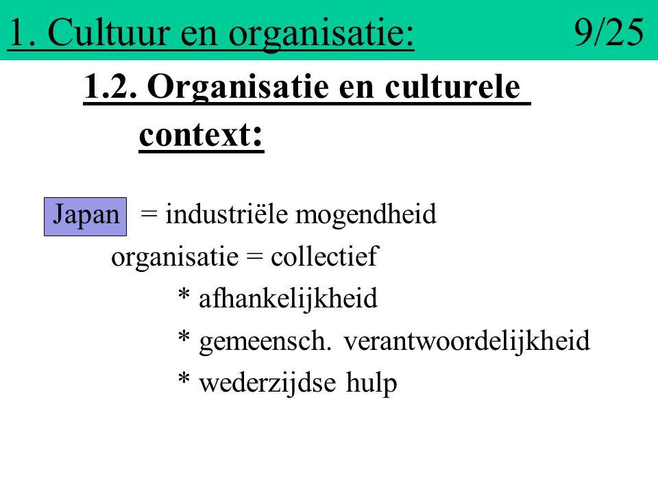 1. Cultuur en organisatie: 9/25
