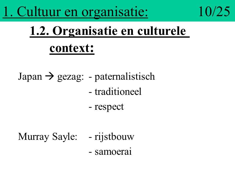 1. Cultuur en organisatie: 10/25