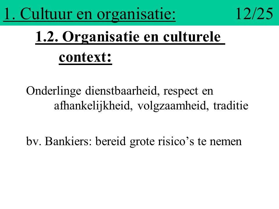 1. Cultuur en organisatie: 12/25