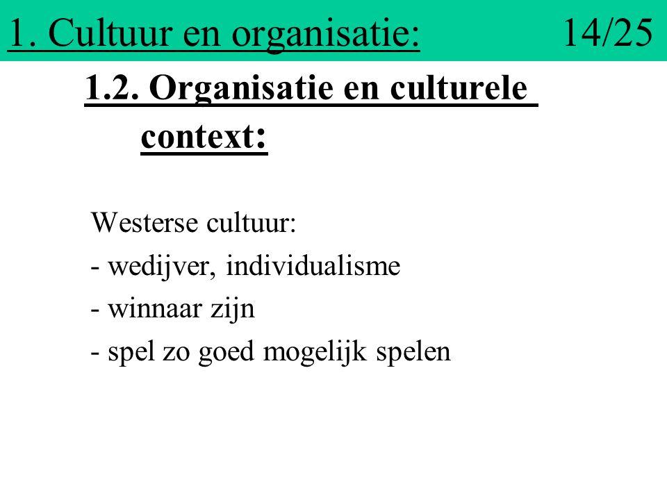 1. Cultuur en organisatie: 14/25