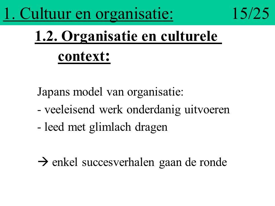1. Cultuur en organisatie: 15/25